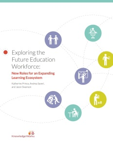 6 future-ed-workforce-roles-learning-ecosystem